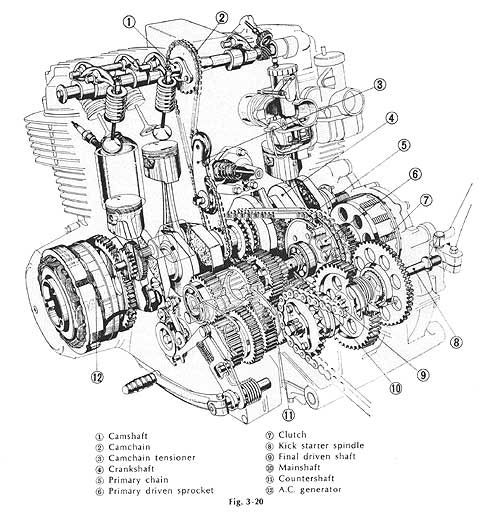 Cb750 Sohc Diagrams Honda Cb750 Motorcycle Engine Cb750