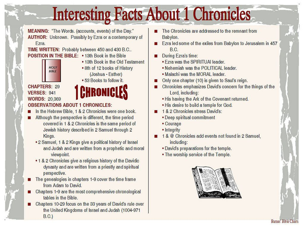 Interesting Facts About 1 Chronicles Barnes Charts Org