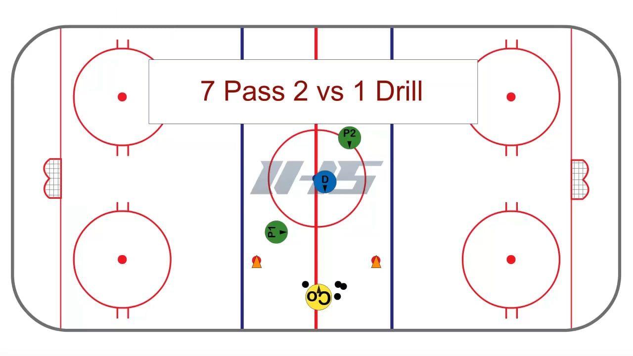7 Pass 2 Vs 1 Small Area Hockey Game Hockey Drills Hockey