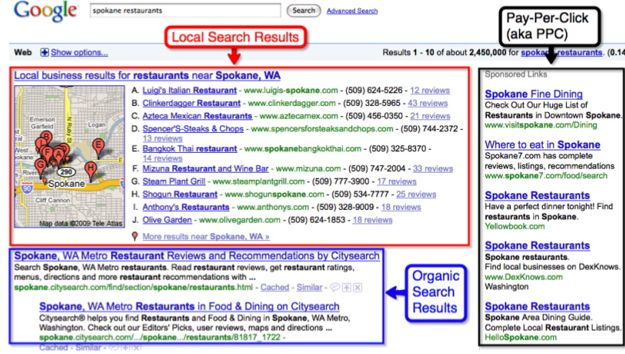 Search Engine Marketing Examples Google Search Digital