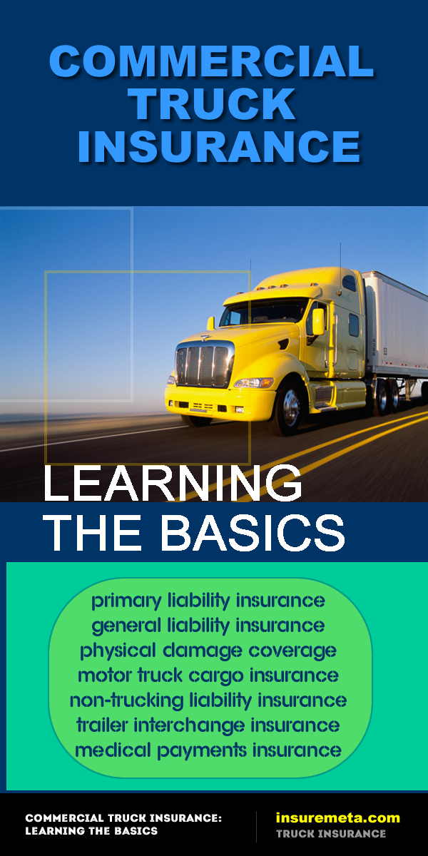 So Let S Start With The Basics Of Commercial Truck Insurance With