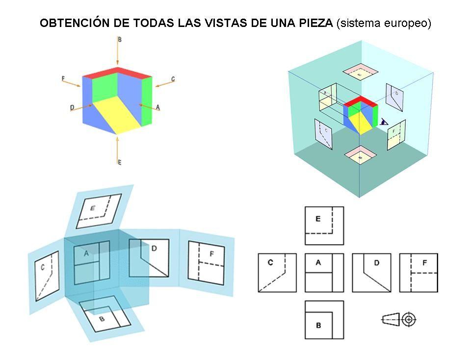 Dibujo Tecnico 1º Bach Tecnicas De Dibujo Educacion Plastica Y Visual Proyecciones Ortogonales