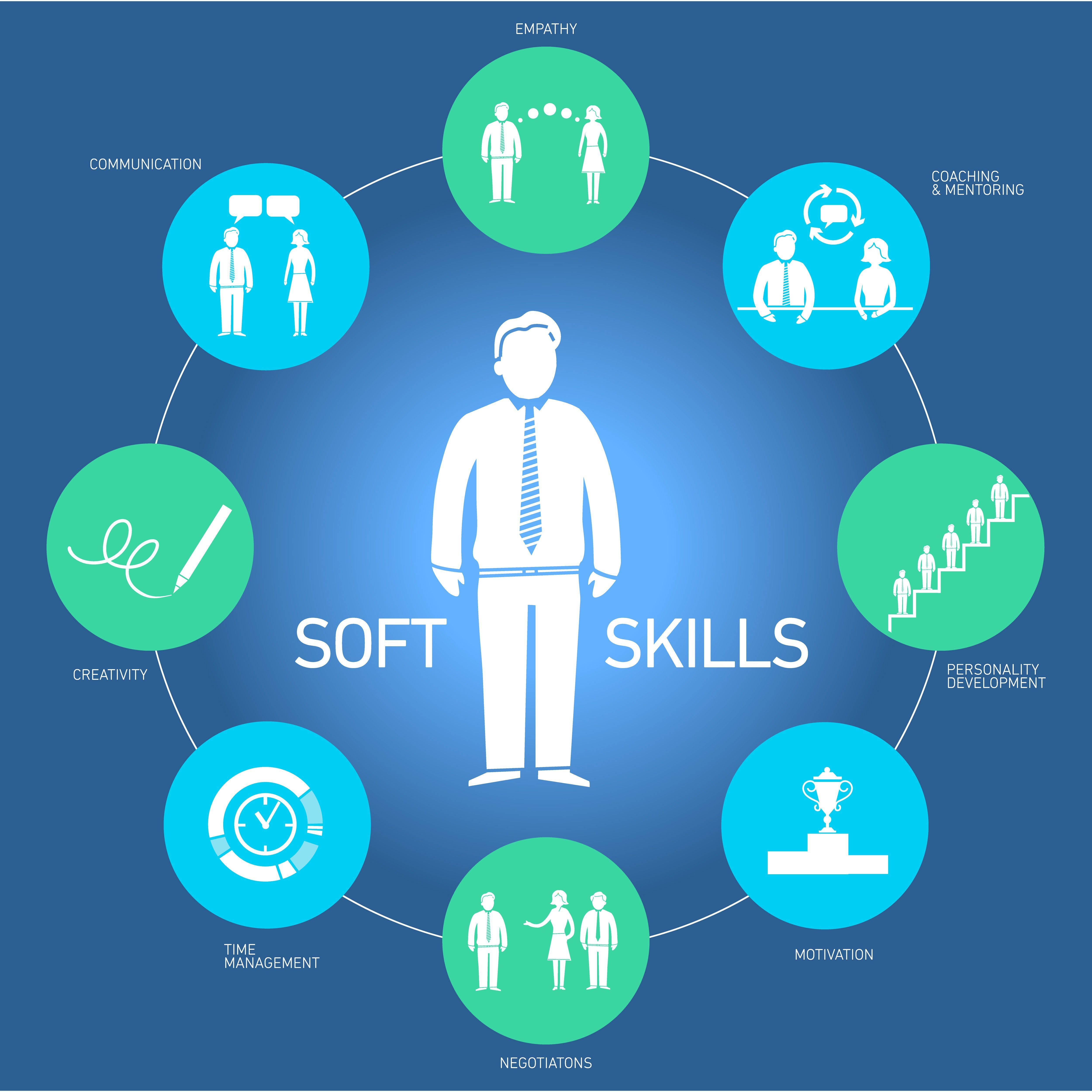Why Soft Skills Are Key To Everyone S Employability And