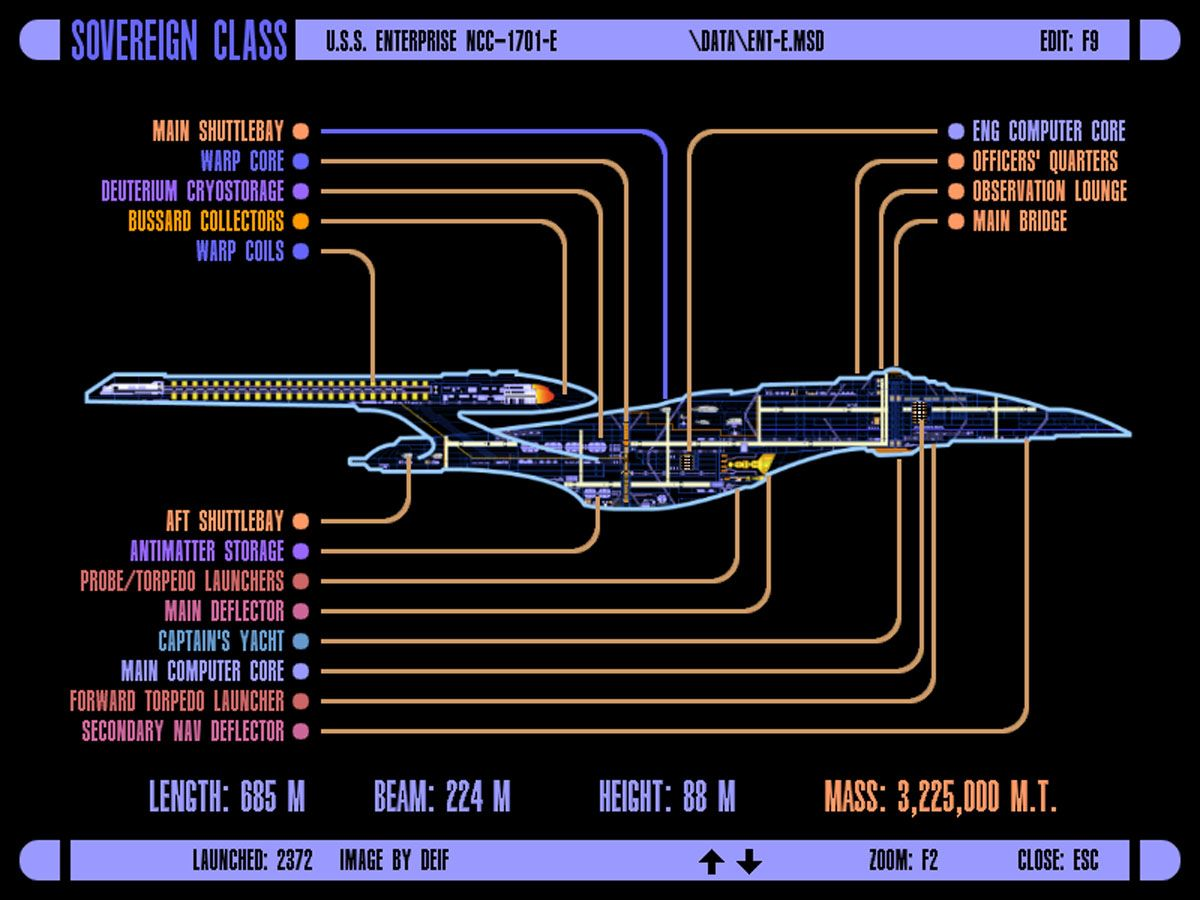 small resolution of icars schematic of u s s enterprise ncc 1701 e starfleet ships starship enterprise star
