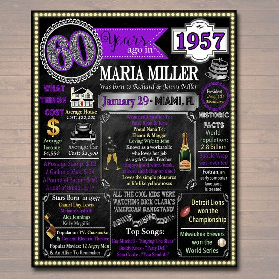 Customized 60th birthday chalkboard poster by for 60th birthday decoration