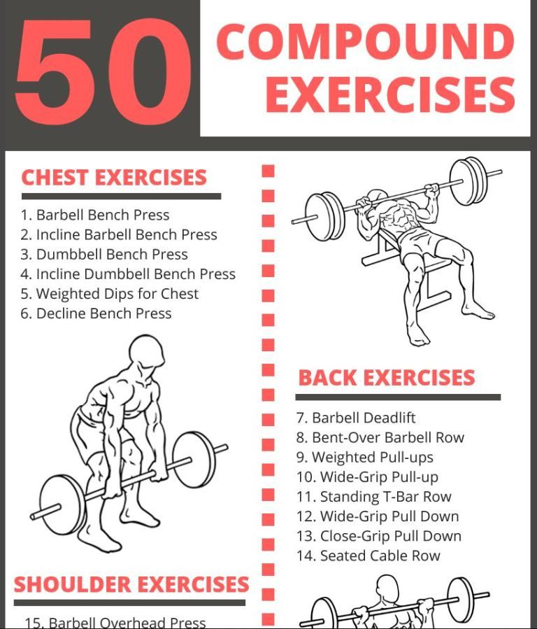 The Ultimate List Of Compound Exercises Compound Exercises