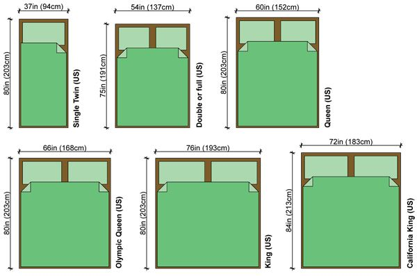 Bed sizes us king bed size queen bed size single bed size creating my cottage pinterest Queen mattress sizes