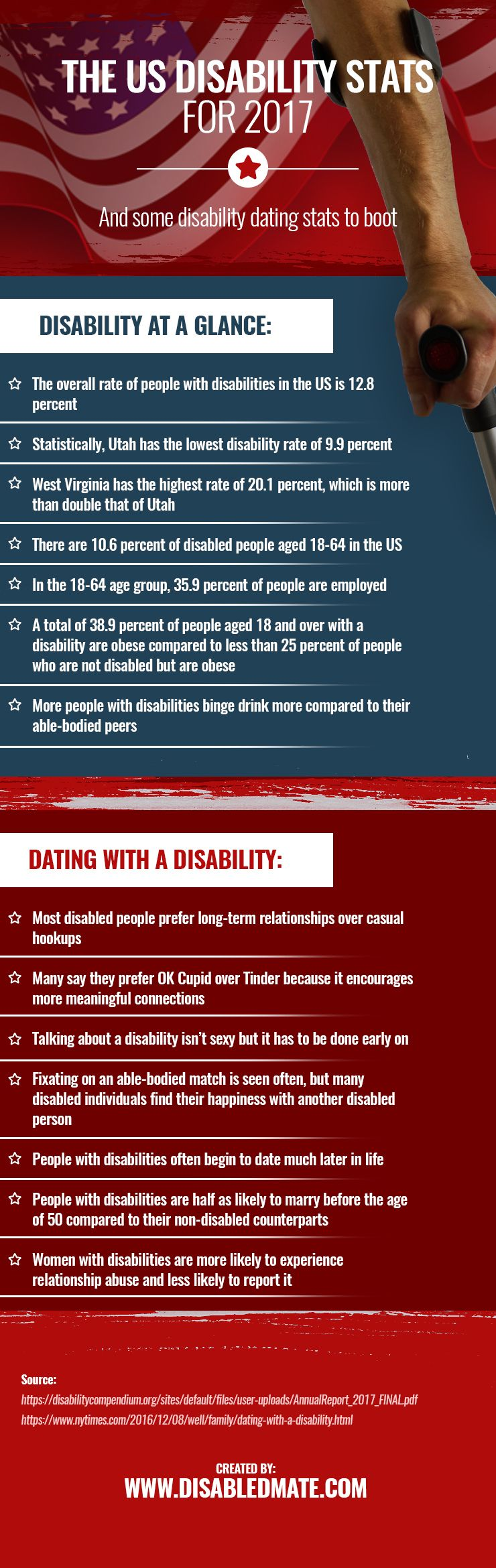 Disabled dating show