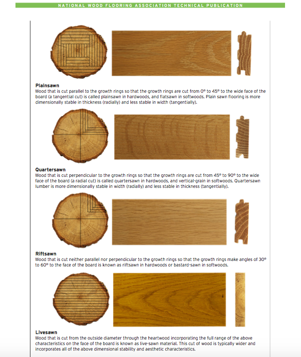 Mixed Width Engineered Wide Plank White Oak Flooring Oak And Broad Installing Hardwood Floors Wood Floors Flooring