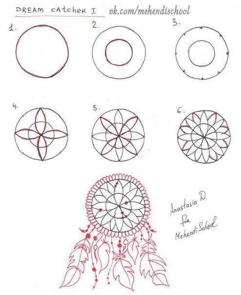 «ШКОЛА МЕХЕНДИ» | Онлайн обучение росписи хной