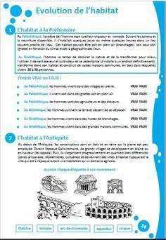 Frise Chronologique De L'évolution De L'habitat : frise, chronologique, l'évolution, l'habitat, Questionner, Temps, Evolution, L'habitat, Travers, époques, Histoire, Monde