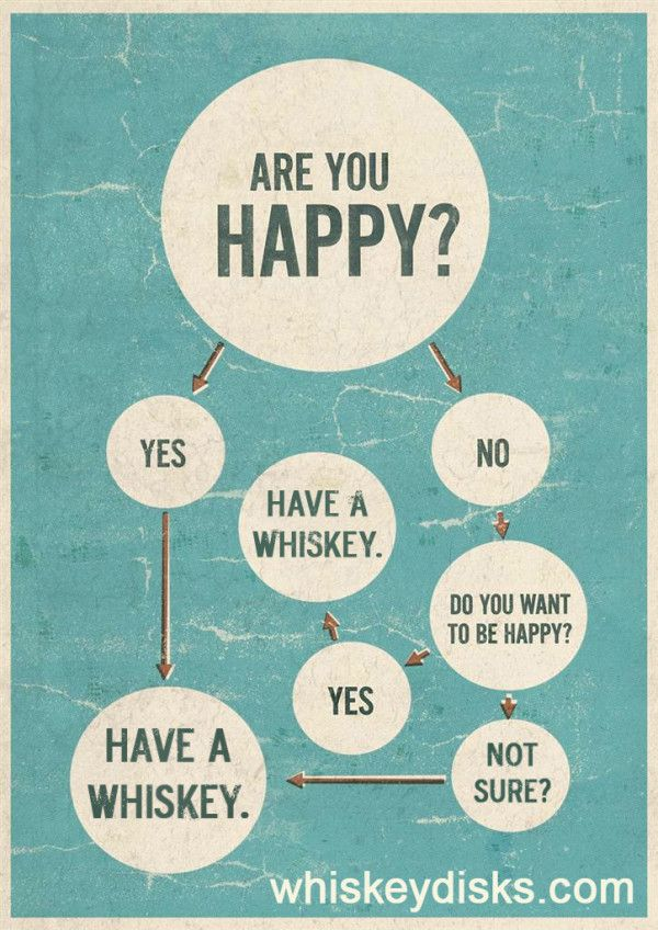 Are you happy? Have a Whiskey My Style Pinterest