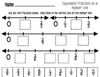 beginning fractions on a number line 3rd grade math. Black Bedroom Furniture Sets. Home Design Ideas