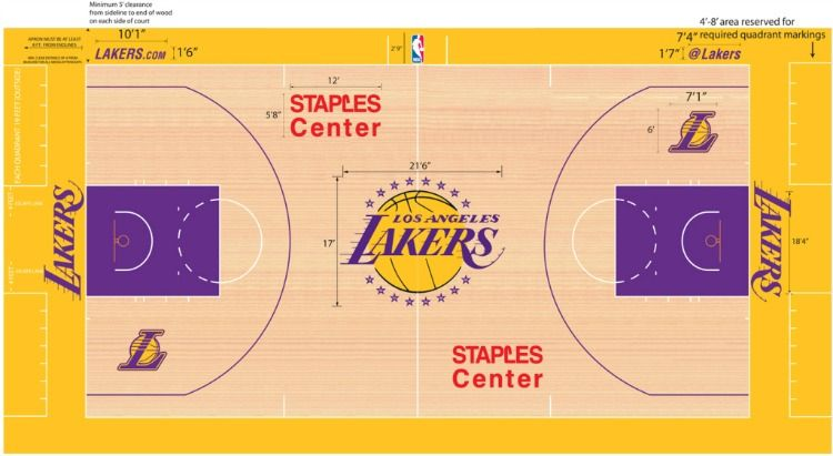 Art Meets Athletics Ranking The Design Of Nba Courts Nba