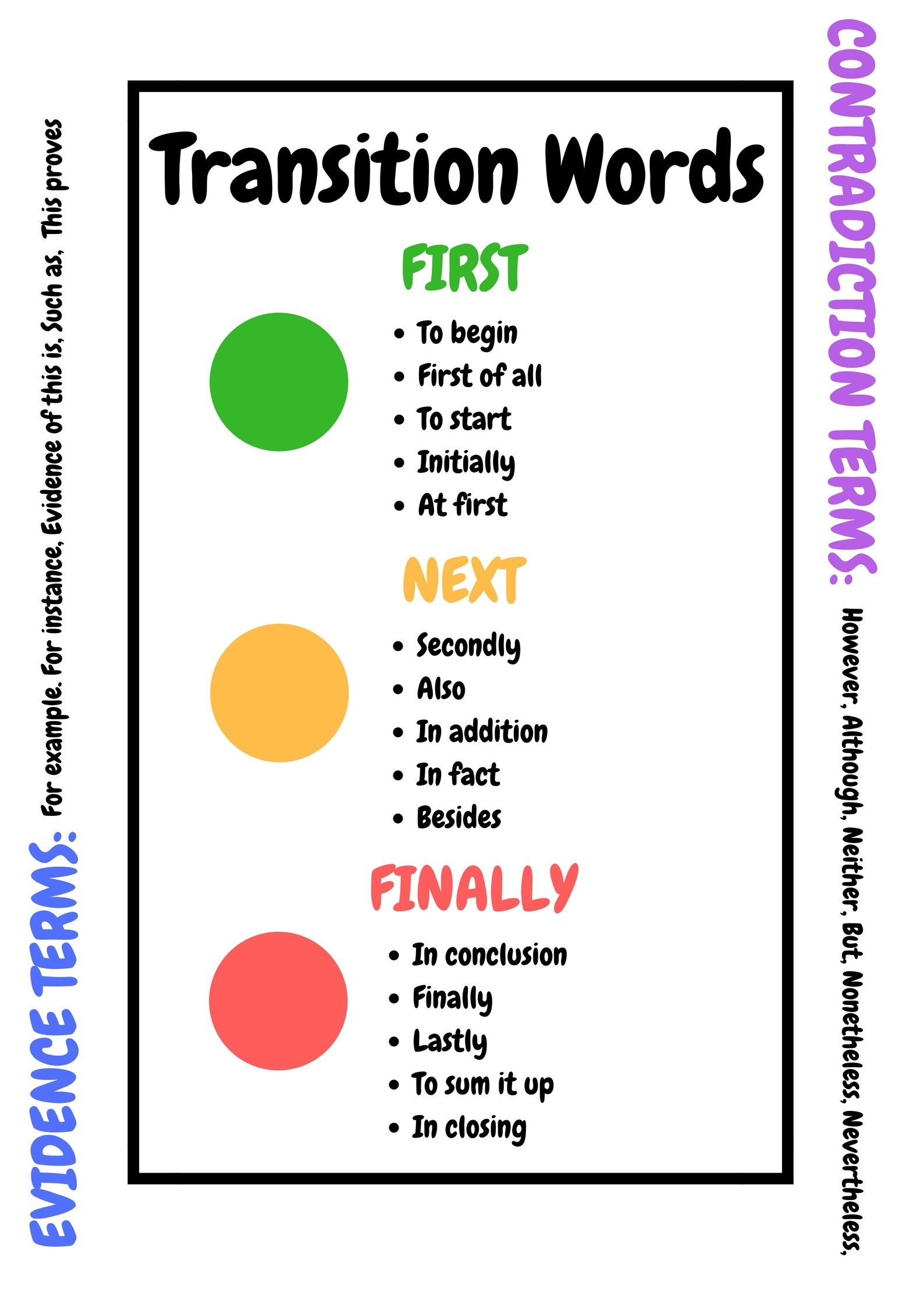 Transition Words Junior Intermediate Full Color Colorful