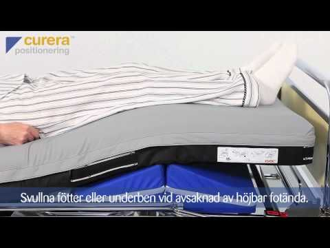 Curera Stödkil - För positionering & lägesändring– Care of Sweden