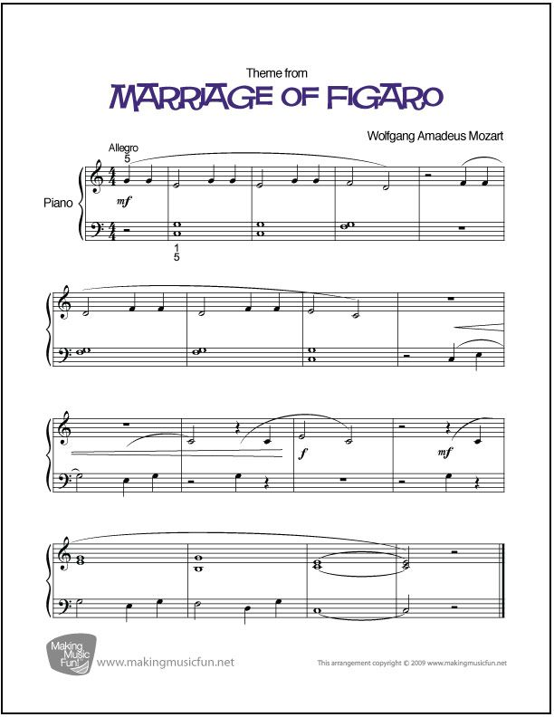 Marriage of Figaro (Mozart) Sheet Music for Easy Piano (Digital - piano notes chart