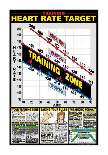 Max Heart Rate Chart Hobitfullring