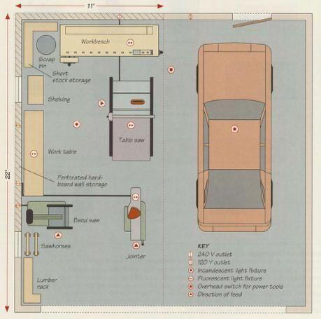 small shop layout workshop ideas pinterest. Black Bedroom Furniture Sets. Home Design Ideas