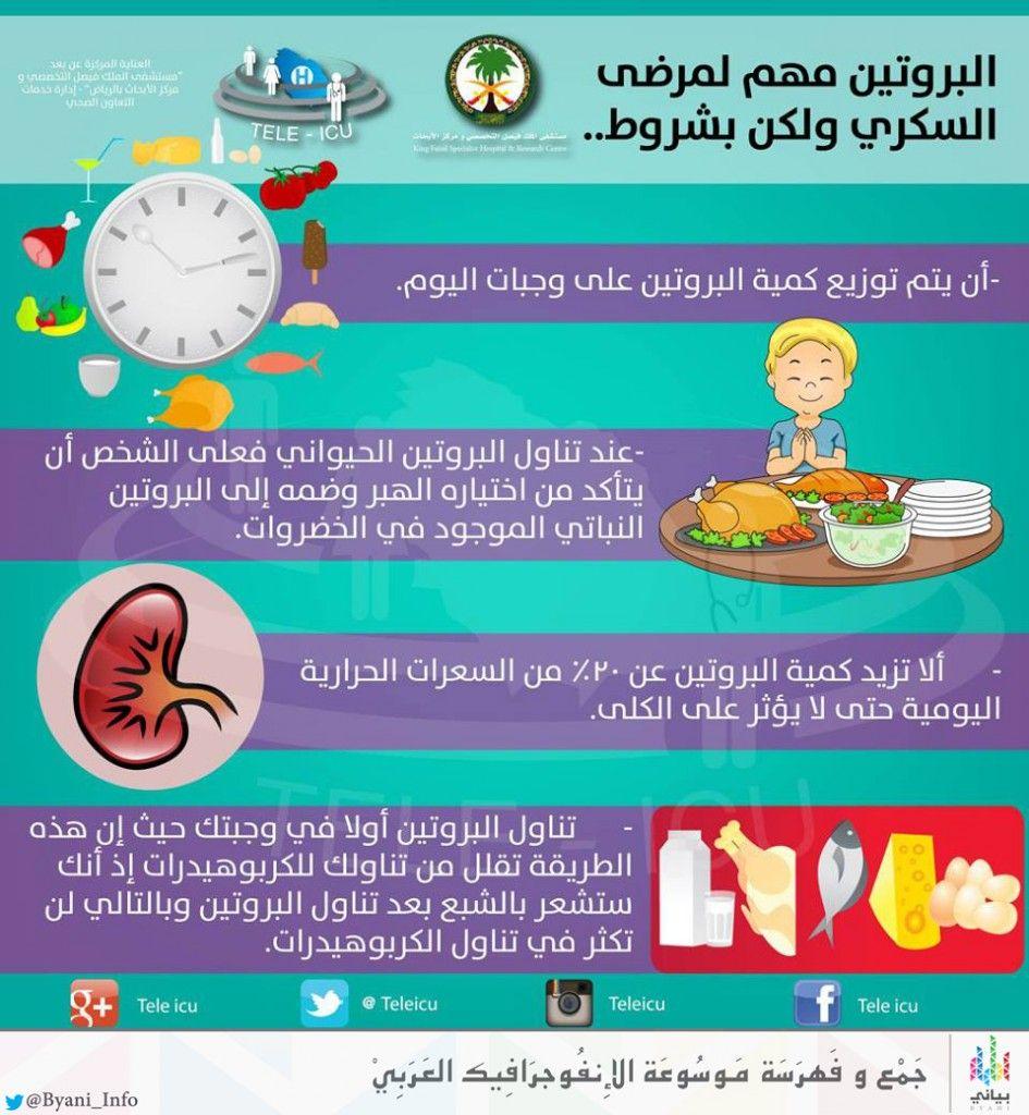 ضوابط عند تناول اللحوم لمرضى السكرى Health Health Diet Healthy Body