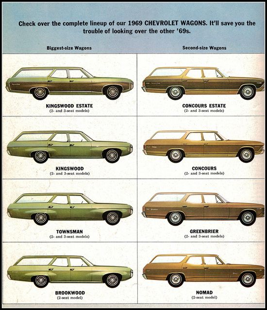 1969 Chevrolet Station Wagon Range Station Wagon Automobile