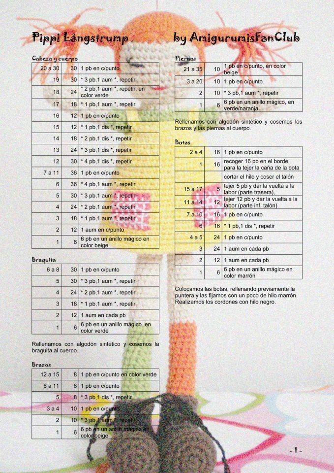 FREE Pippi Longstocking Amigurumi Crochet Pattern / Tutorial - pippi ...