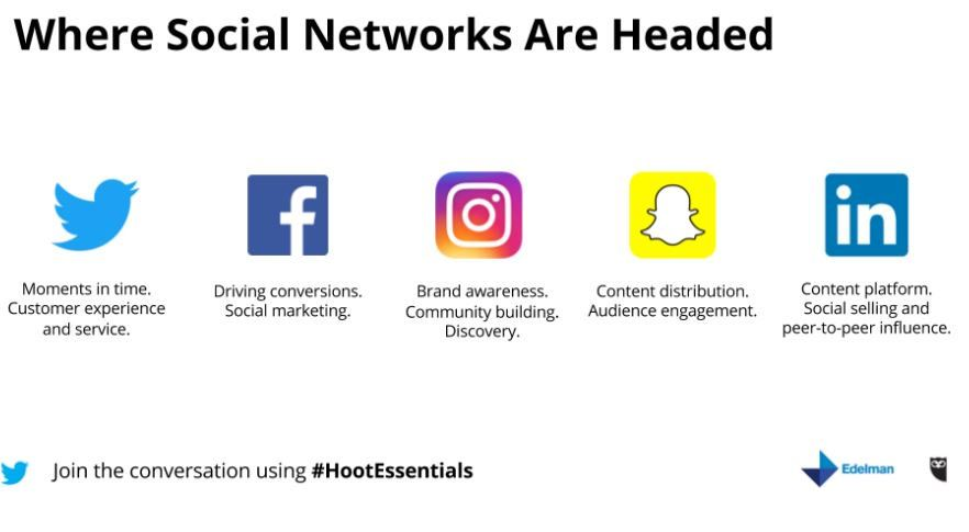 What S In Store For 2017 Hootessentials Socialmedia