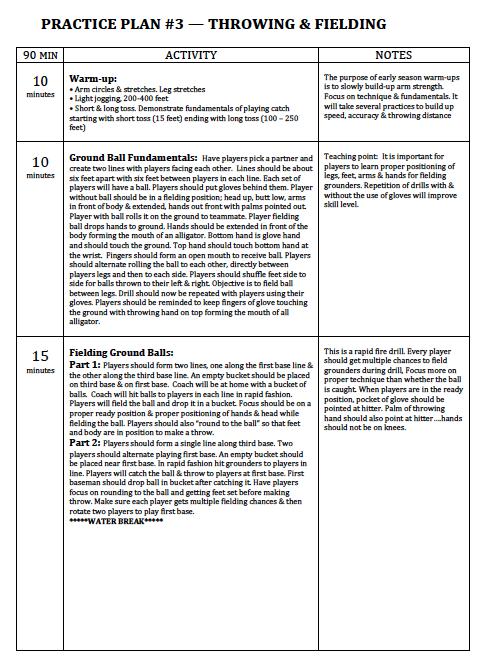 Sample Baseball Practice Plan Png 493 665 Basketballtraining Basketball Practice Plans Basketball Practice How To Plan