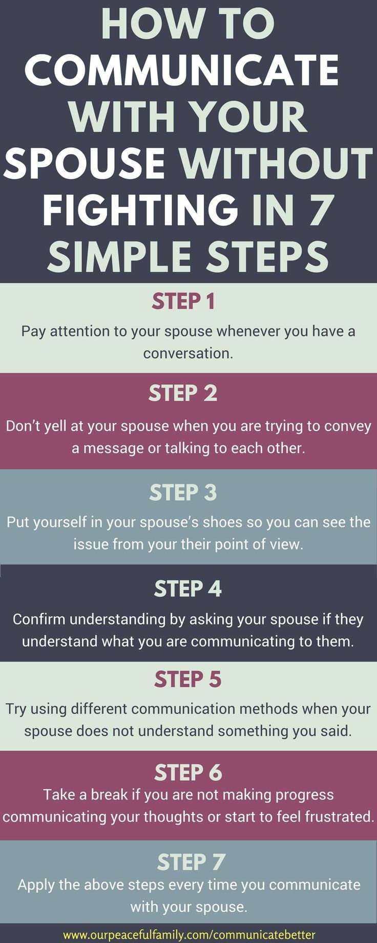 Steps in a relationship before marriage