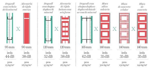 12-drywall-entenda-como-funciona-esse-sistema-de-construcao                                                                                                                                                                                 Mais
