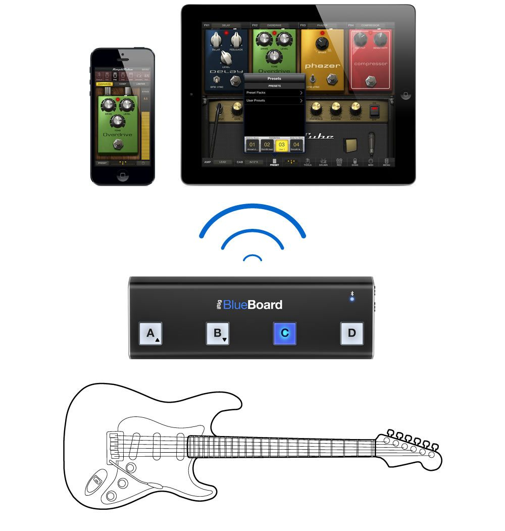 irig blueboard is the first wireless midi pedalboard for ios and mac that allows you to control. Black Bedroom Furniture Sets. Home Design Ideas