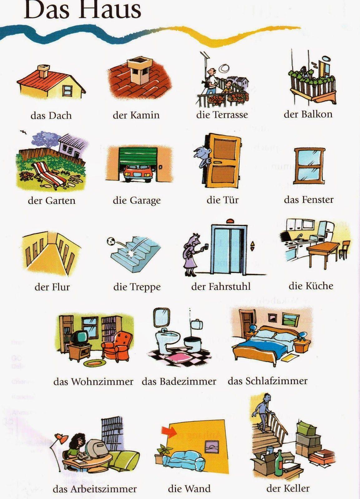 deutsch lernen mit bildern das haus wortschatz home vocabulary german language learning. Black Bedroom Furniture Sets. Home Design Ideas