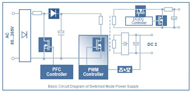 Basic Circuit Diagram of SMPS | Tech Articles | Switched