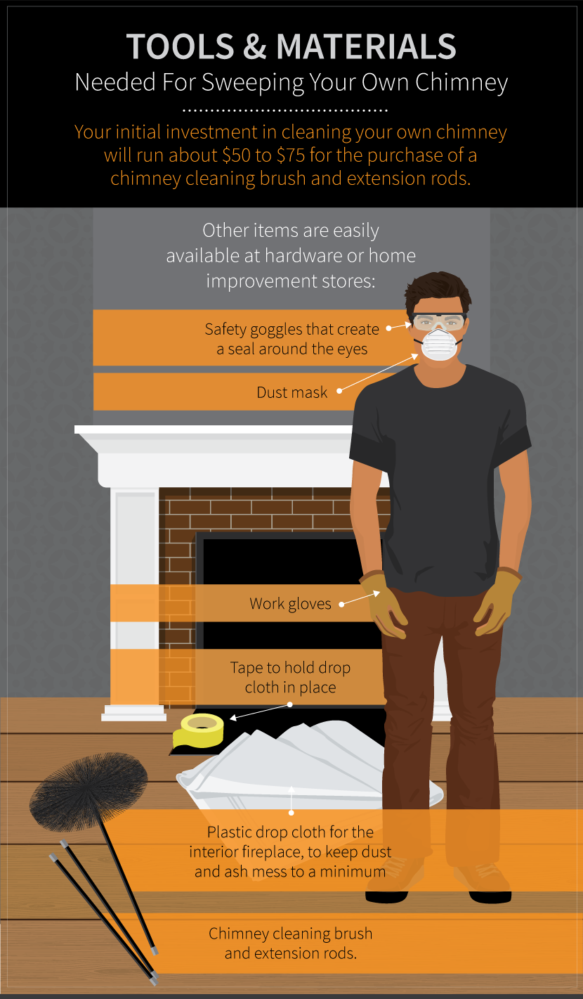 Staying Safe And Warm This Winter A Guide To Cleaning Your Own