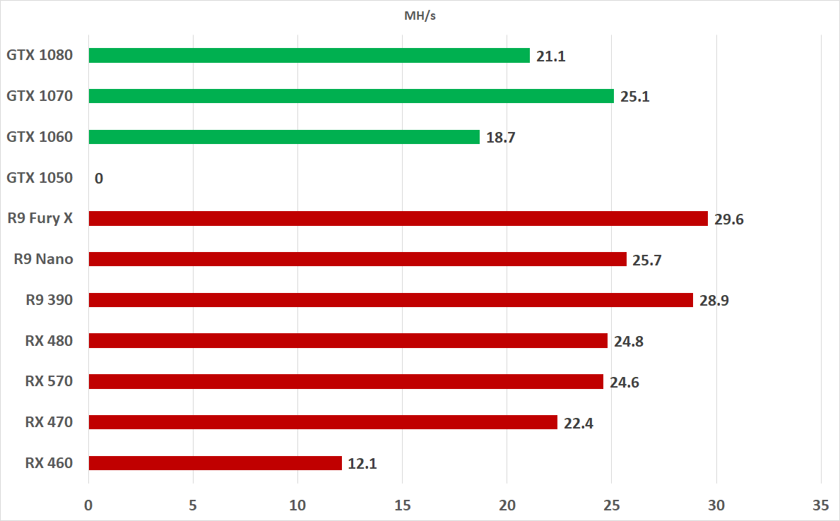 Best Gpu Benchmark
