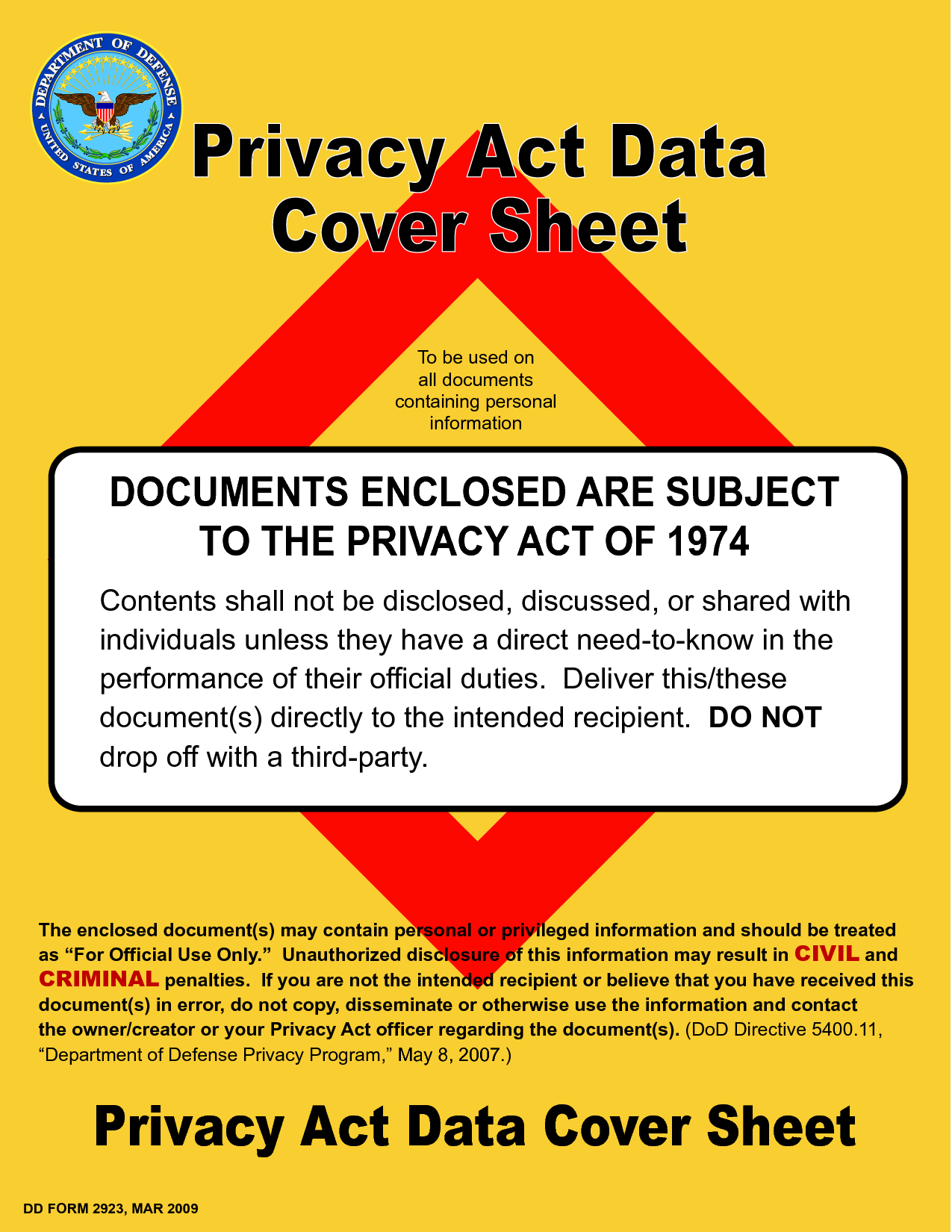 Privacy Act Data Cover Sheet