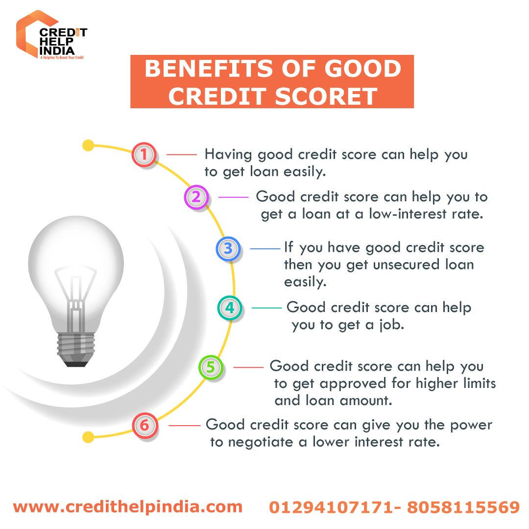 Welcome To With Images Good Credit Score Good Credit Credit