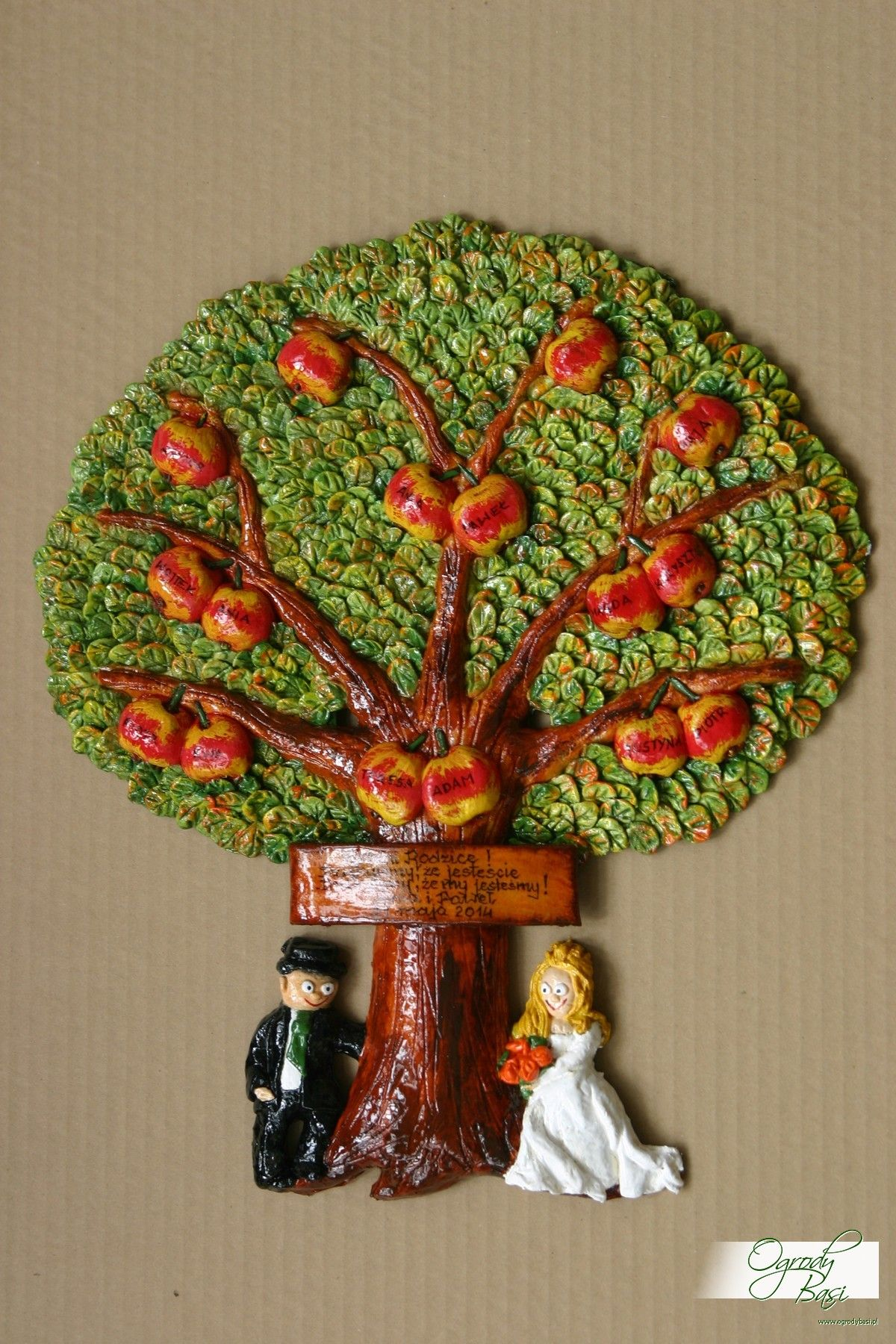 Prezent Na Podziekowanie Dla Rodzicow Drzewo Genealogiczne Www