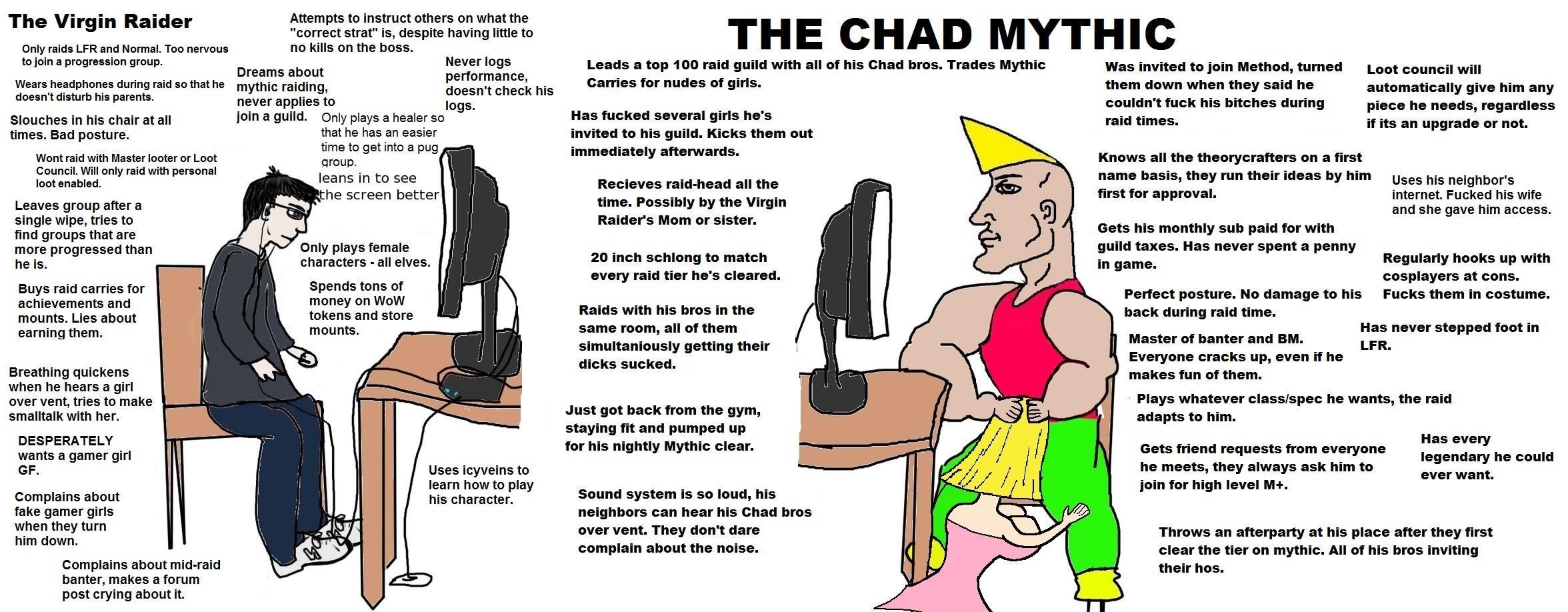 The Virgin Raider vs The Chad Mythic #worldofwarcraft