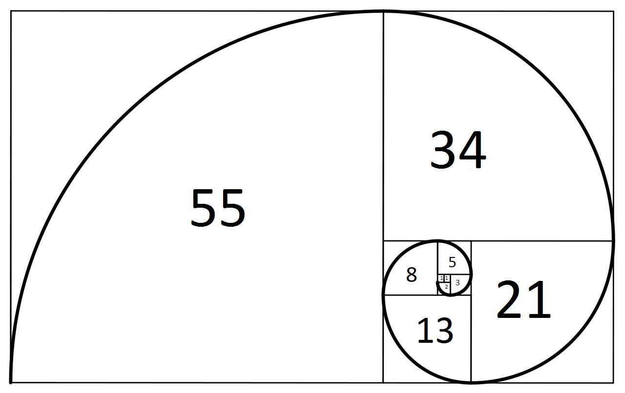 Clipart Fibonacci Spiral Fibonacci Spiral Fibonacci Spiral