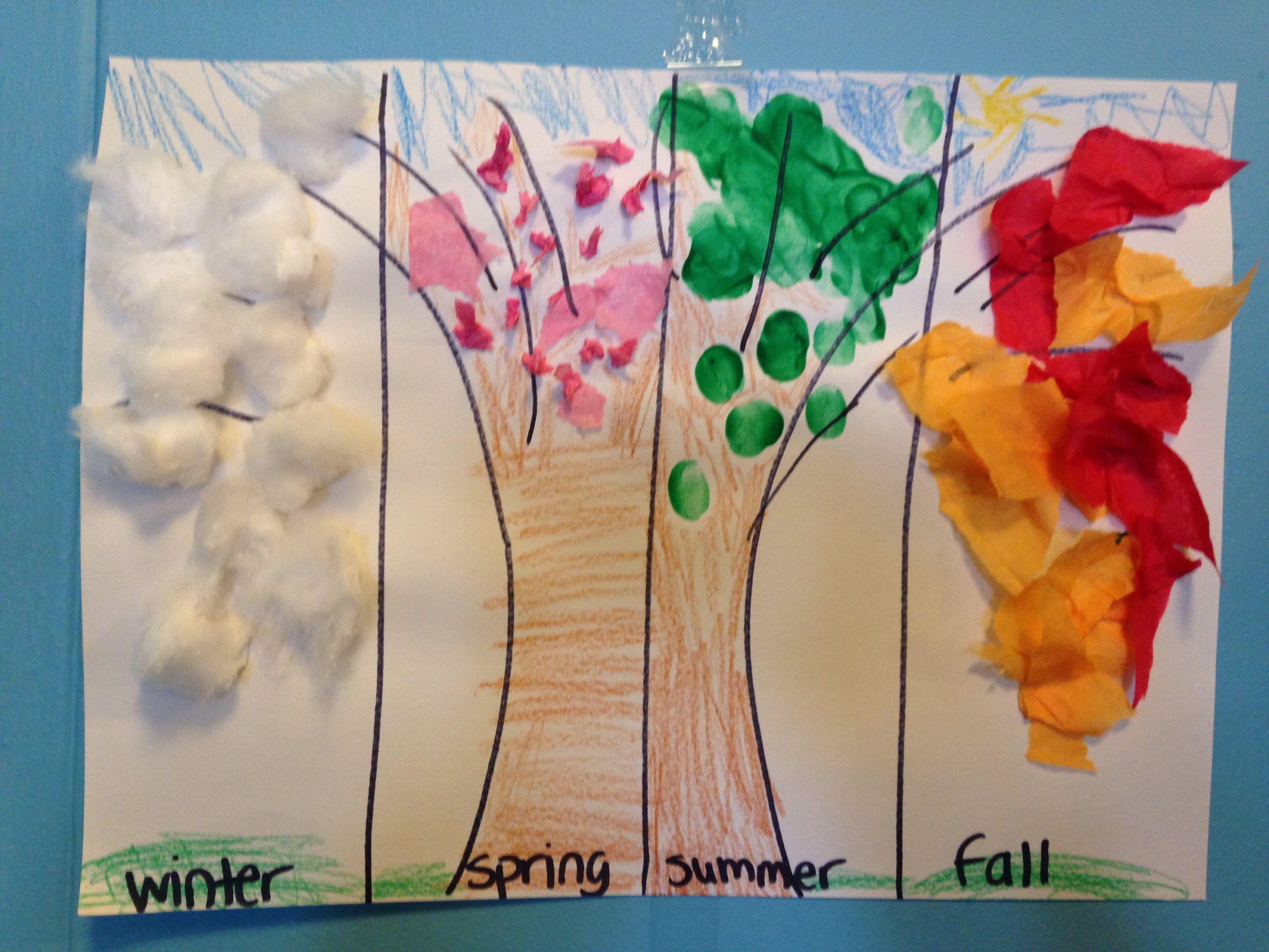Four Seasons Art Activity Pre K Kindergarten