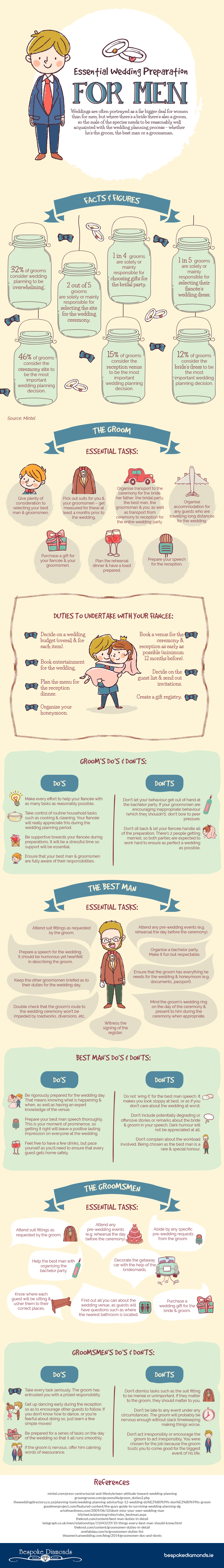 Essential Wedding Preparation for Men #Infographic
