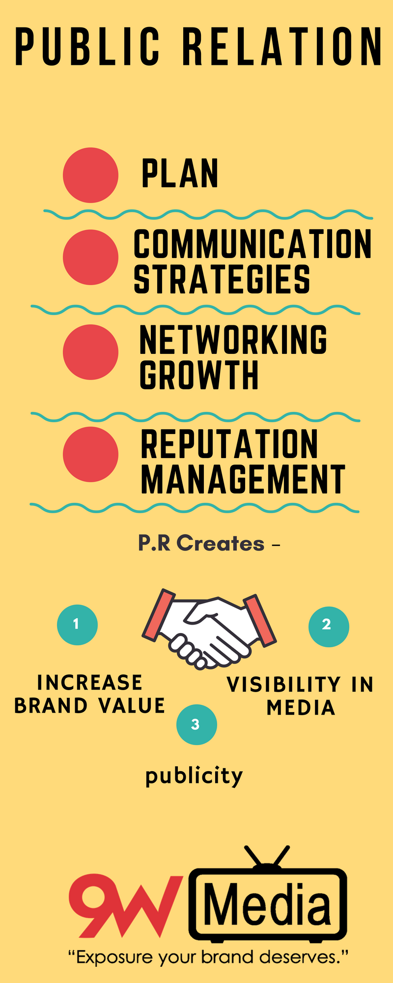 9wMedia is best pr agencies, firms, companies in Pune  The