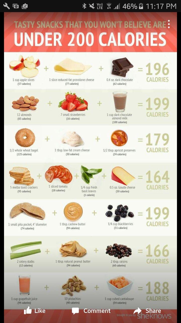 Under 200 Calories Eat Better No Calorie Snacks Nutritious Meals 1200 Calorie Meal Plan