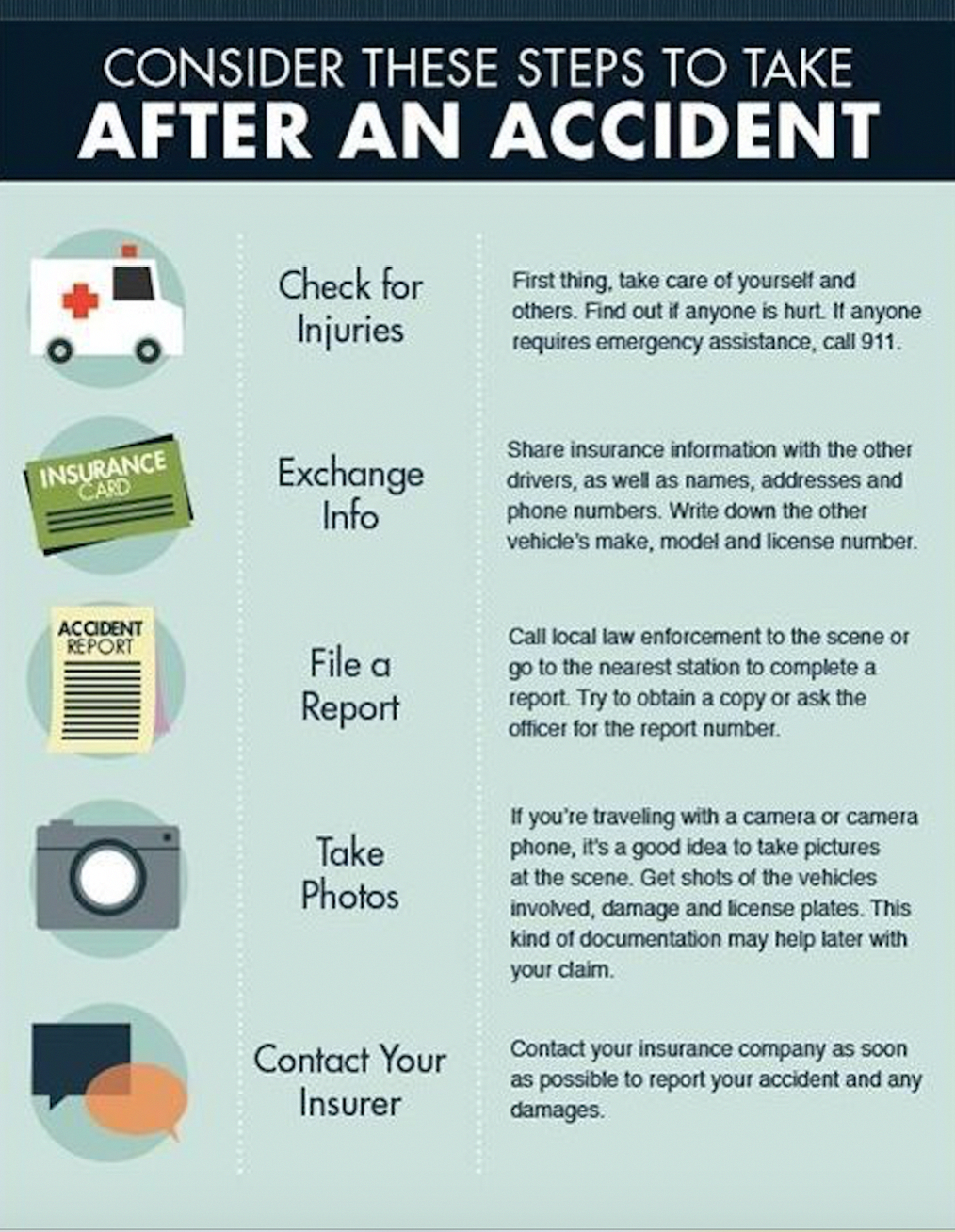 In the case of an accident, remember these 5 easy steps