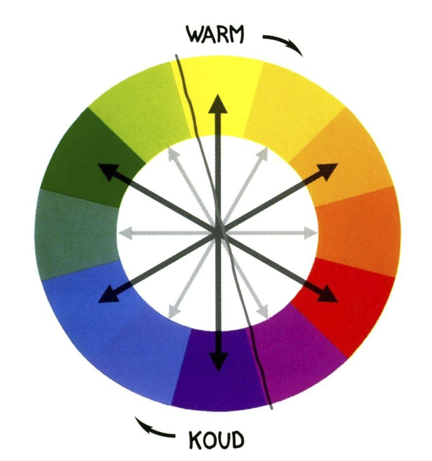 Warme en koude kleuren warme kleuren zijn warm en gezellig lijken dichterbij vormen een - Warme en koude kleuren in verf ...