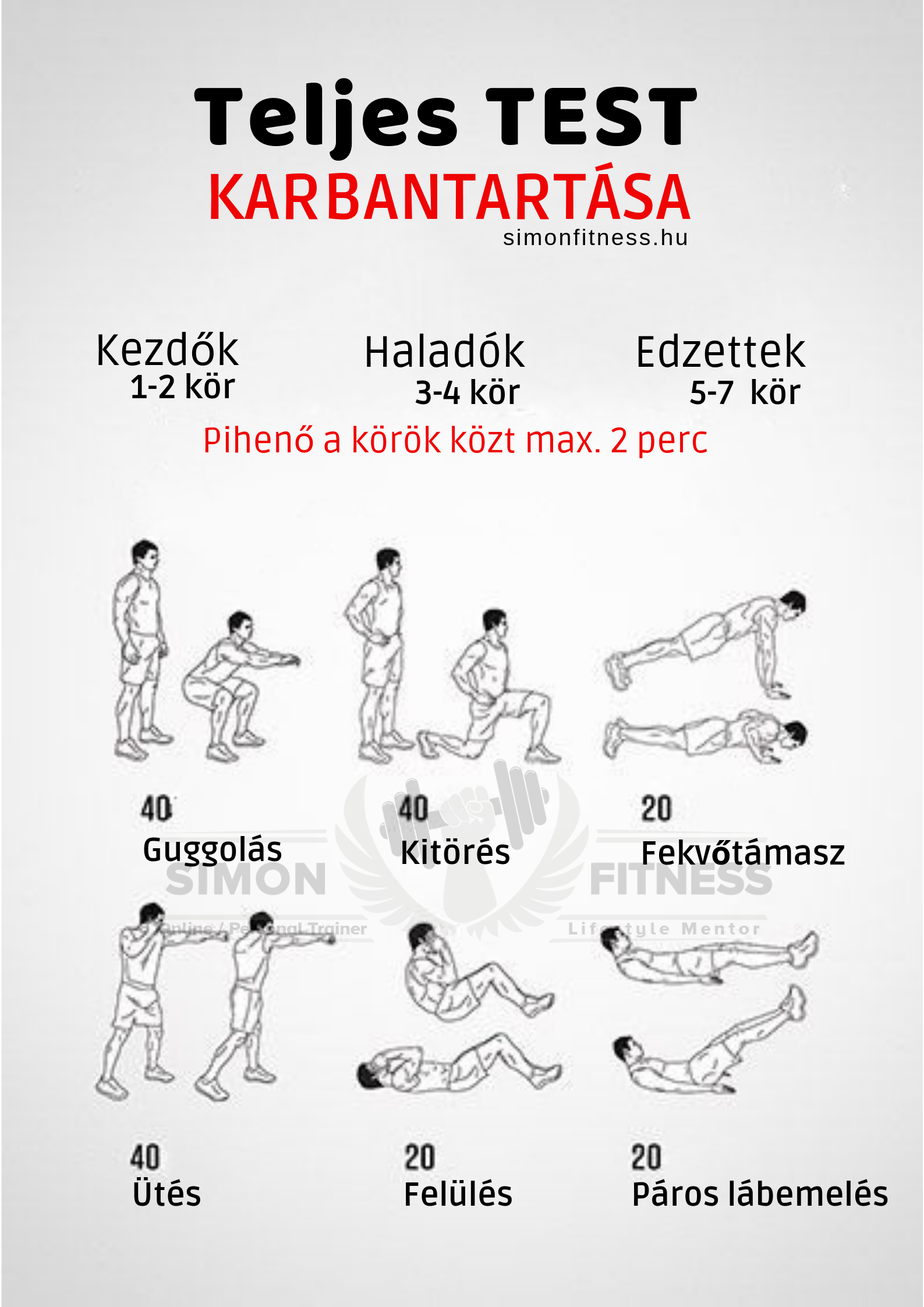 zsírégető kihívás test)