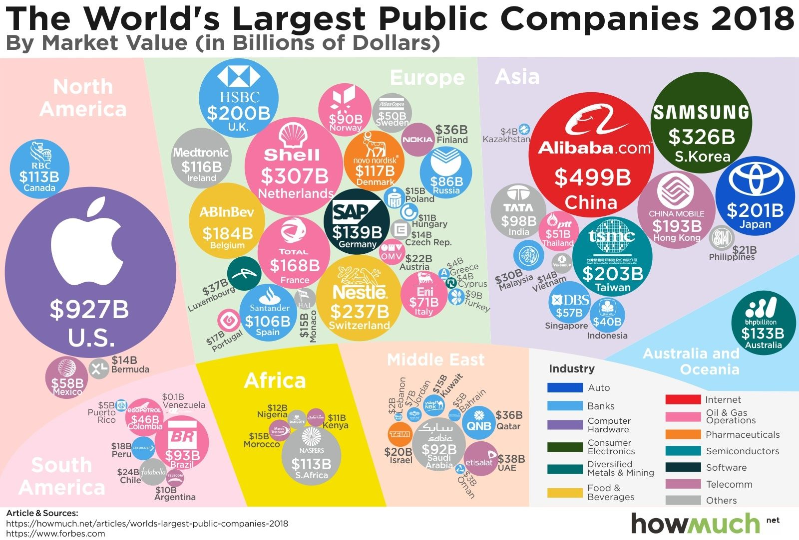 How Big Is Apple Compared To The Largest Companies Of Each Country ...