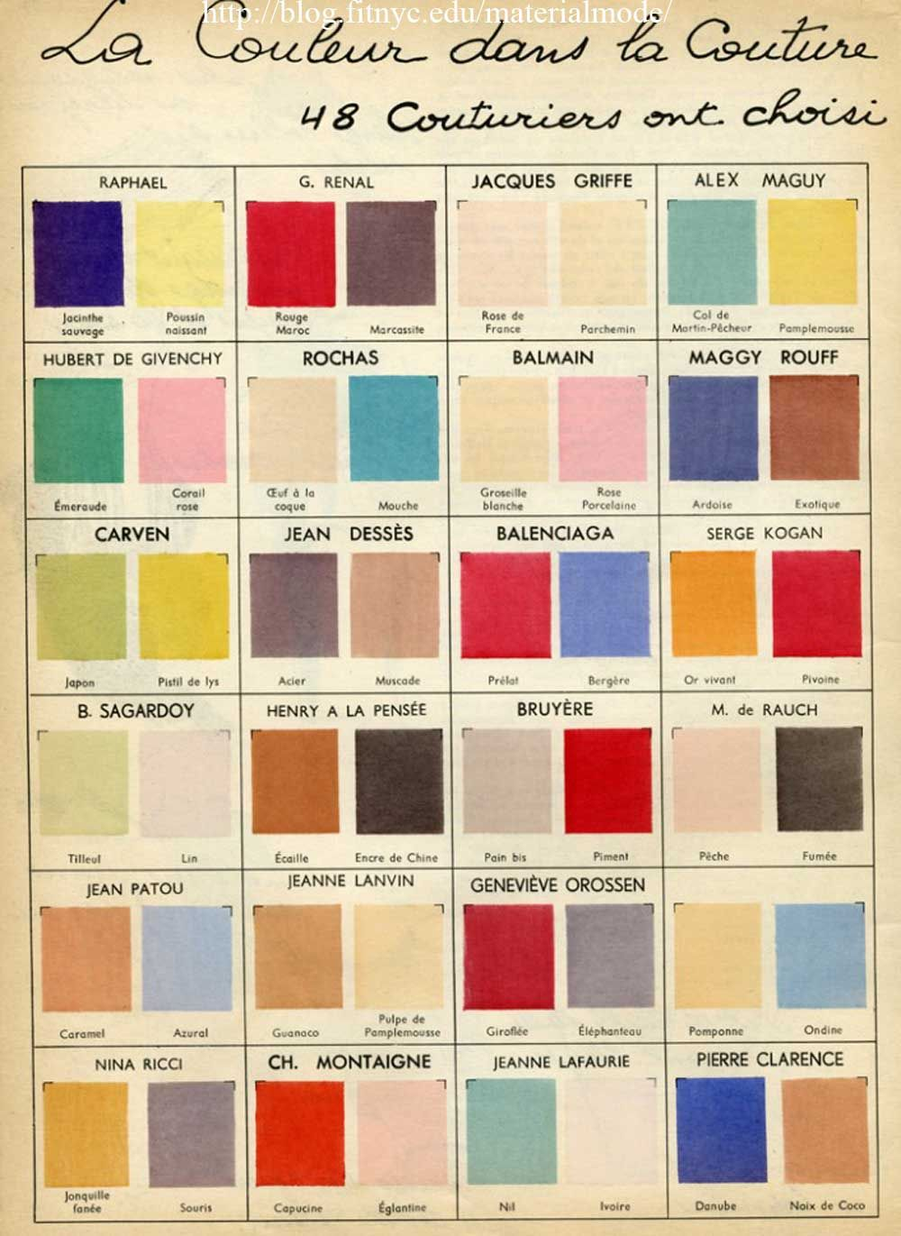 Color palette art nouveau - 1950s Color Chart Of The Great Designers All The Big Names In Fashion Are Featured Like