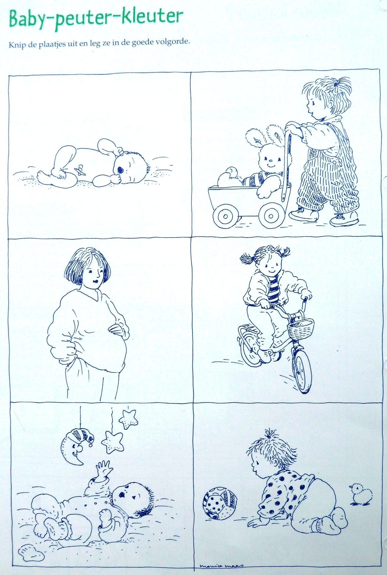Secuencias temporales del nacimiento | ideas | Pinterest ...
